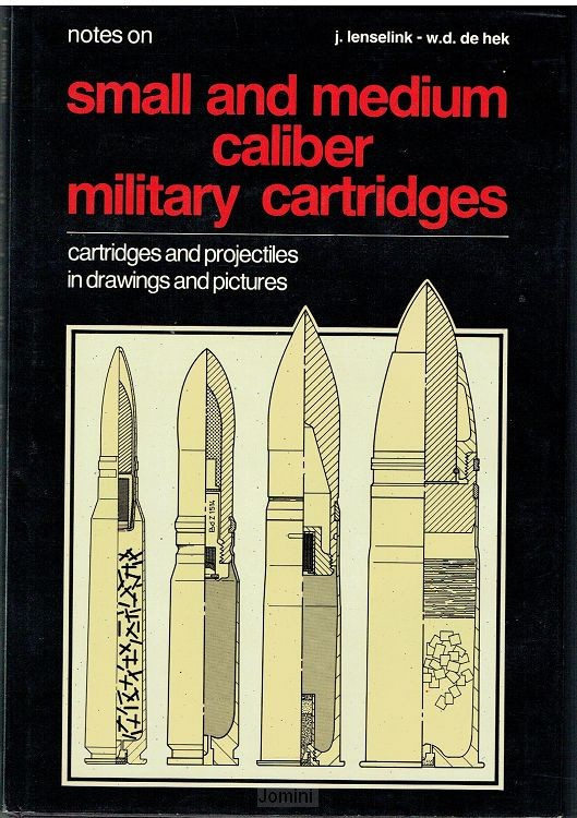 Small and medium caliber military cartri