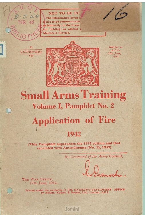Small arms training (application of Fire